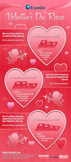 Last Minute Valentine's Gift! Expedia.com Giveaway! (2 Winners – $100 Value Each)